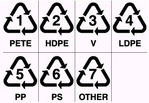 domestic_recycling_symbols